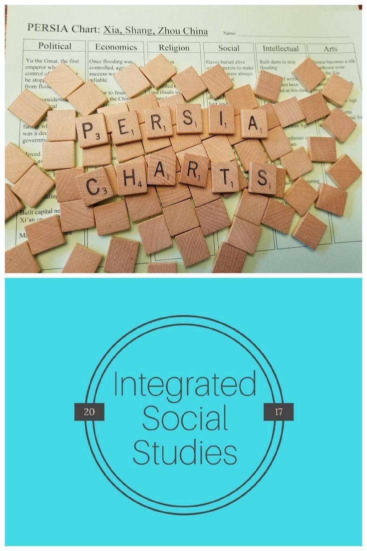 6502 best Social Studies TiePlay Educational Resources LLC images on ...