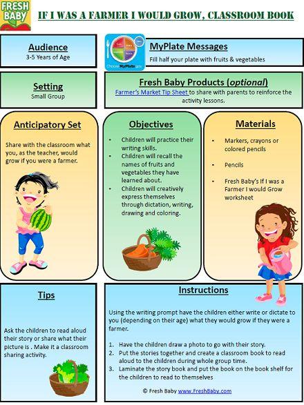 MyPlate Preschool Farmer's Market Lesson Plan