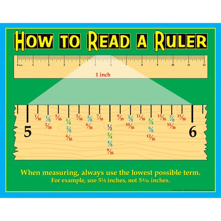 1000 Images About Reading A Ruler Measurements On