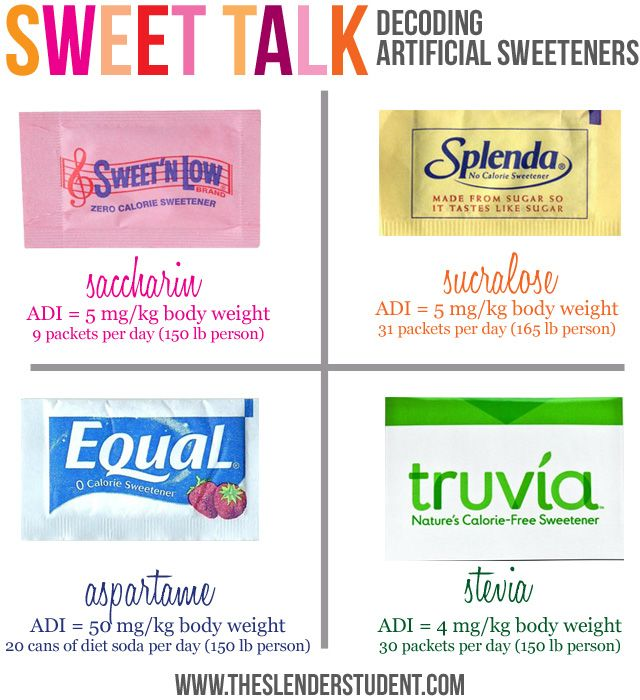 Ok, are artificial sweeteners bad for you or not? | The ...