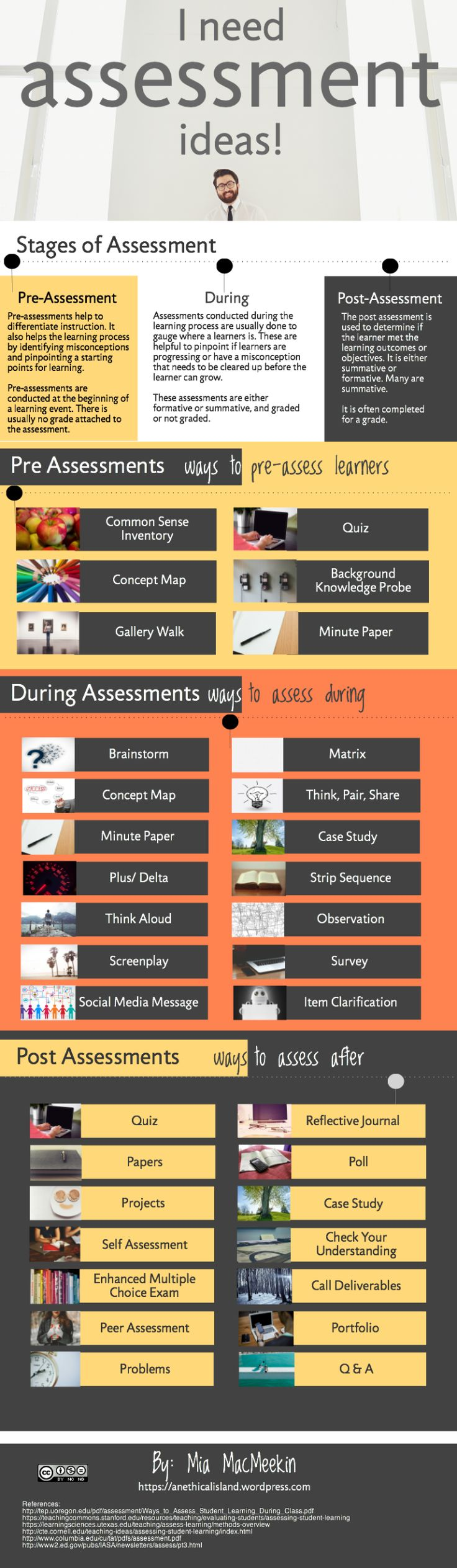 Students have various learning styles and strengths. This assessment guide has great ideas for assessing students in various manners. The pre, during, and post assessment organization is helpful.