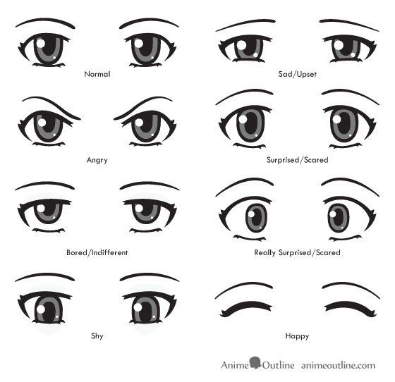 les diff u00e9rentes fa u00e7on de faire des yeux manga