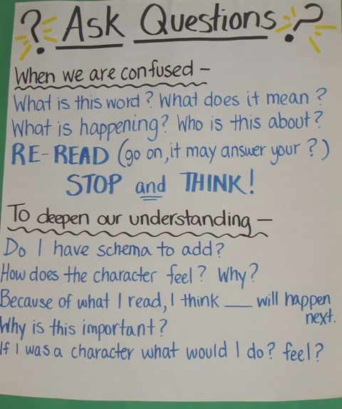 intro to questioning anchor chart: Reading Charts, Ask Questions, Language Art, Anchor Charts, Anchors Charts Reading, Wise Woman, Teacher Inspiration, Questions Anchors Charts, Classroom Ideas