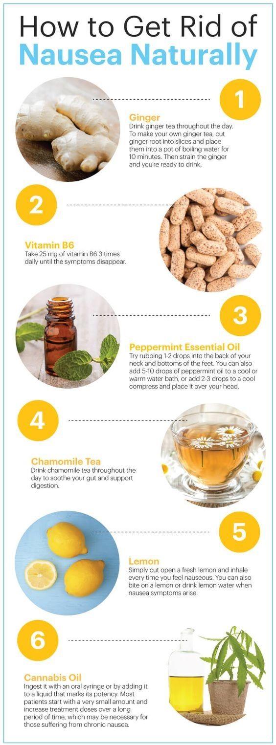 Get rid of nausea naturally...