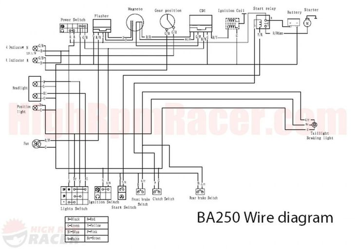 Magnificent Tao 125 Atv Wiring Diagram 2014 Pictures Throughout