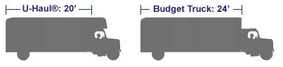 Accurate Sizes  Budget Truck believes in making sure that the trucks are as convenient, easy to use, and have as much open room available as possible. In fact, if you compare the 24' Household Mover as advertised on U-Haul's® Web site to the 24' Moving Truck from Budget Truck, just look at the differences...  Pinned by www.movinghelpcenter.com Get 15% discount on Budget Rental Trucks in our website =)