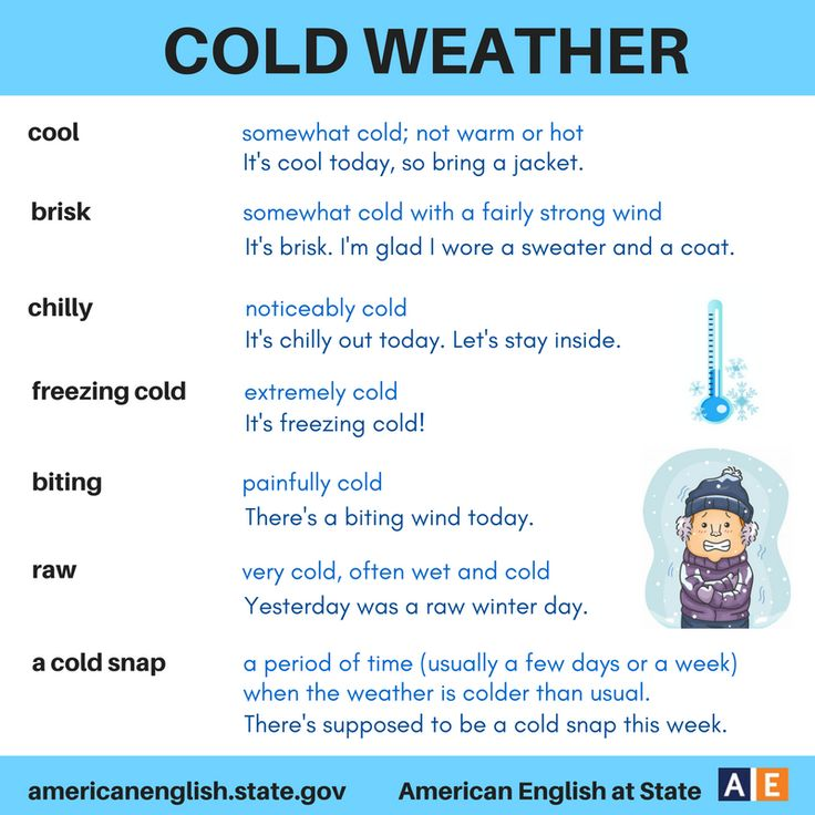 Vocabulary / Phrases - Cold Weather #learnenglish
