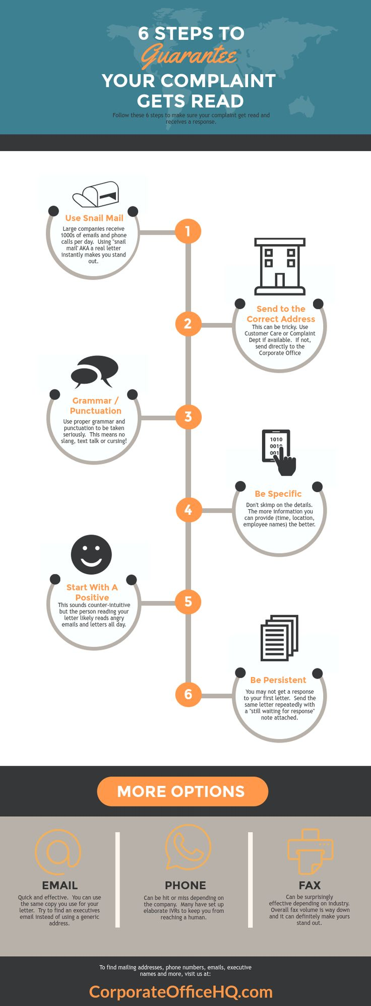 Get Your Complaint Read (In 6 Easy Steps) #Infographic #Business #CustomerService