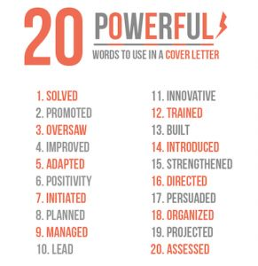 Build a strong cover letter that gets you noticed!