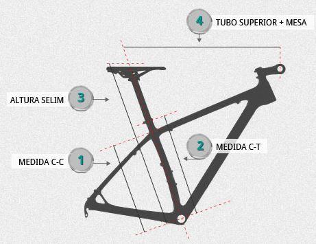 Calculadora Bike Fit