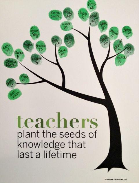 CLASSROOM FINGERPRINT TREE - 25+ teacher appreciation week ideas - NoBiggie.net