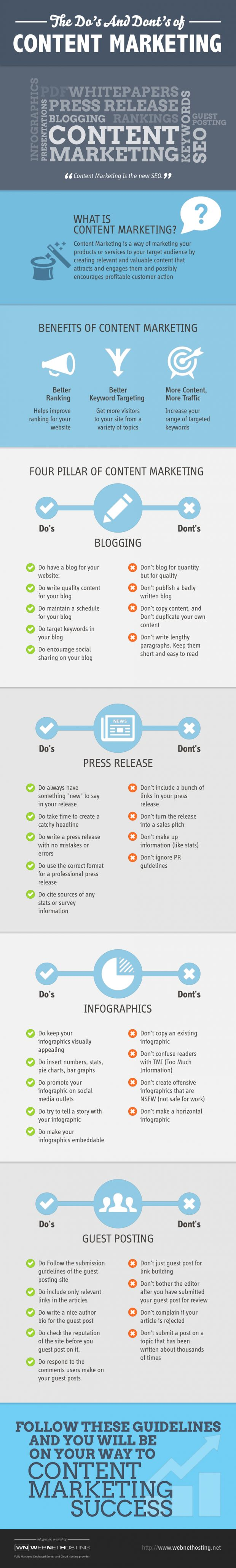 The Do's and Dont's of Content Marketing