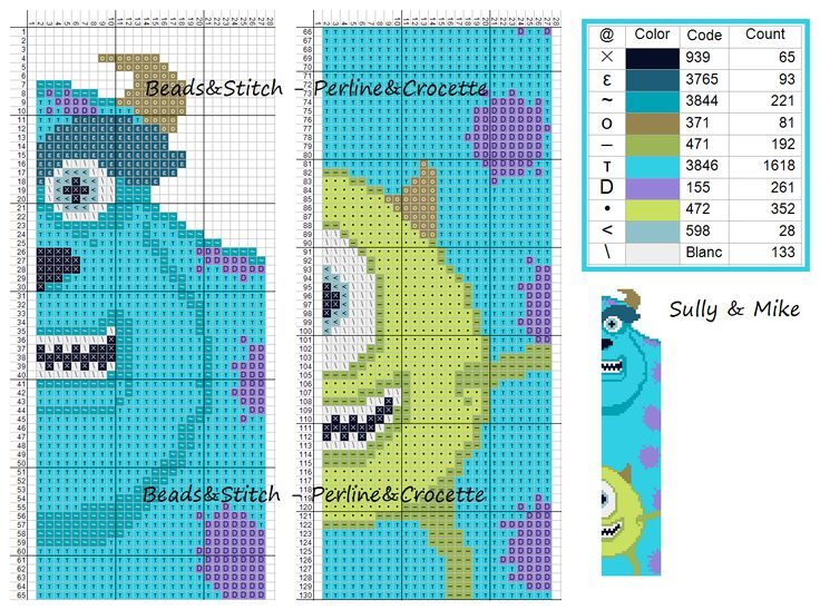 Monsters, Inc. bookmark pattern -  Perline&Crocette