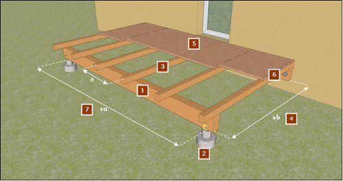 verlegung einer holzterrasse auf unterzugbalken. Black Bedroom Furniture Sets. Home Design Ideas