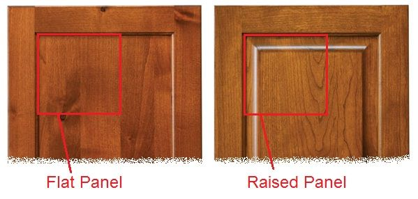 New Raised Panel Cabinets Vs Shaker