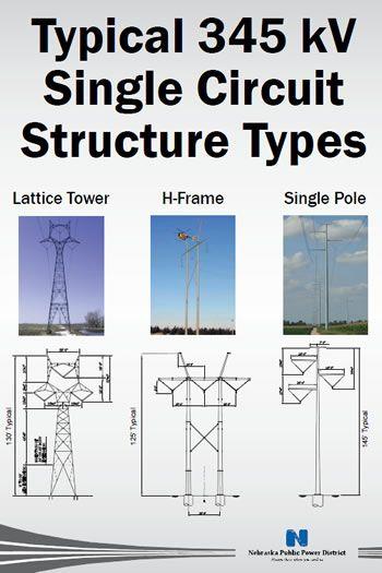 345 kv transmission line