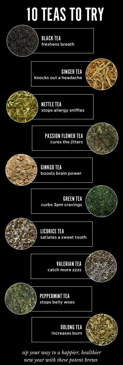 10 Teas to Help You Burn Fat, Slim Down and Sleep Better Drink. Get more energy, & mind clarity.