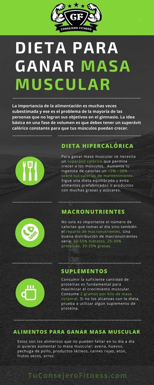 Dieta Para Ganar Masa Muscular Alimentos Aumentar Masa Muscular Dietas Para Masa Muscular Masa Muscular