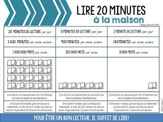La classe de Madame Valérie: Lire 20 minutes par jour