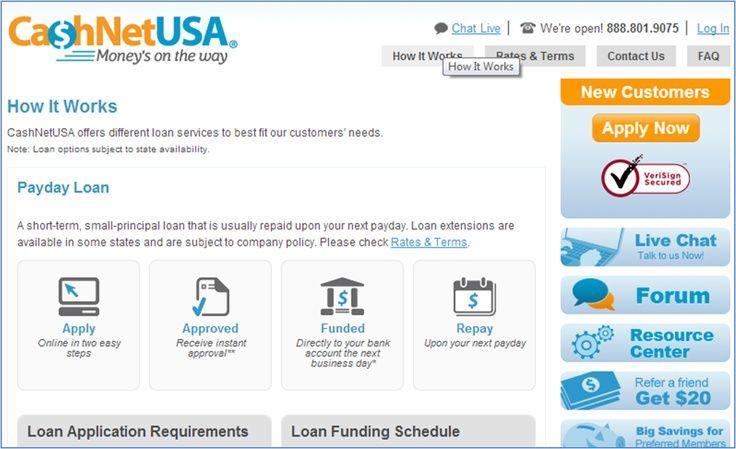 Payday loans jamestown ny image 6