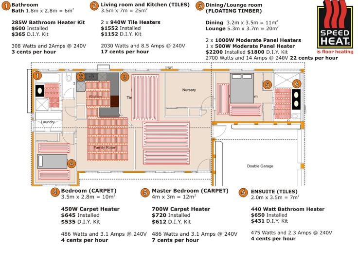Floor Heating | $365 DIY kit