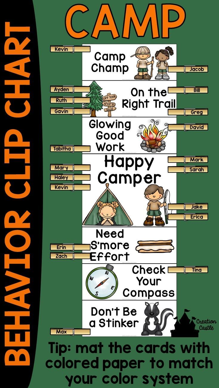"This camp theme behavior clip chart will look wonderful in your classroom! Encourage your students to have ""Camp Champ"" behavior and climb to the top of the chart! Behavior clip charts are a great tool in the classroom, allowing students and teachers to keep track of students misbehavior or outstanding behavior."