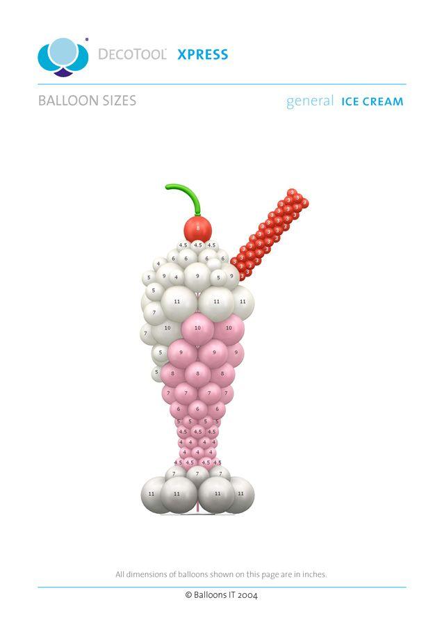 balloon sundae