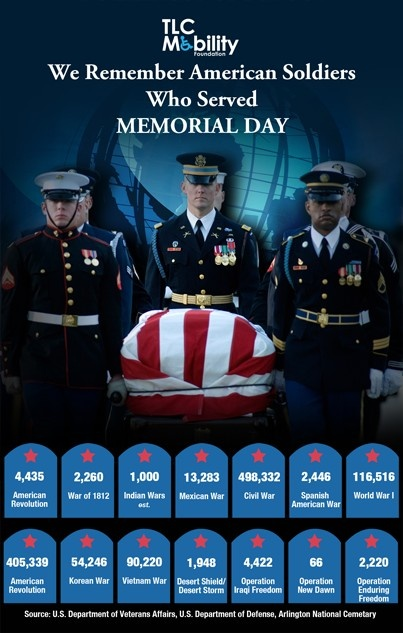we remember memorial day video