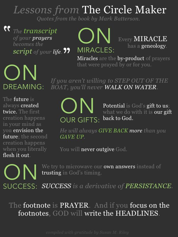 Just finished reading The Circle Maker and it has changed my prayer life.  These quotes truly have helped to jumpstart my faith journey. Happy to share!