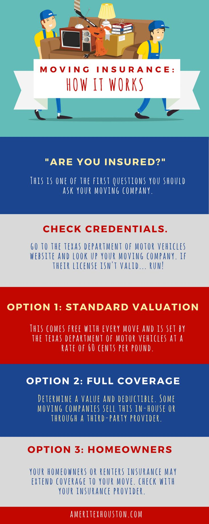 Why Moving Insurance Is A Smart Choice