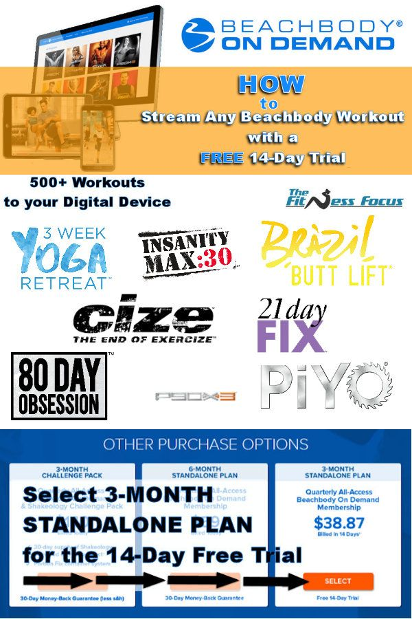 How the 14Day Free Trial of Beachbody on Demand Works