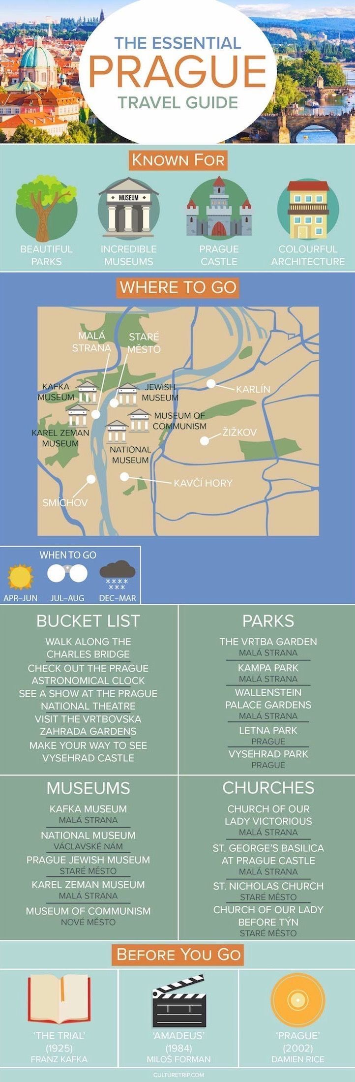 The Essential Travel Guide to Prague (Infographic)|Pinterest:/theculturetrip/