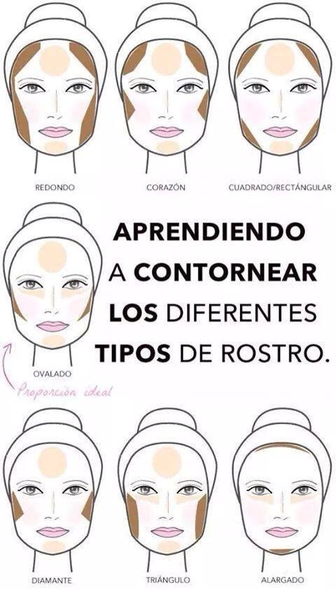 ¡Hello Sculpting! Aprendiendo a contornear según tu tipo de rostro. | Effortless Chic