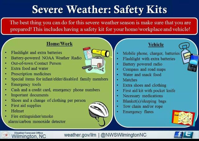 Severe Weather Safety : Best images about house ideas misc on pinterest age