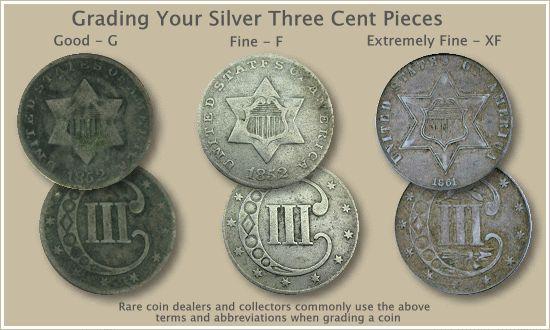 Grading: Three Cent Silver