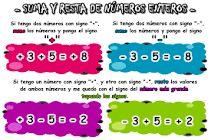http://profeedgarduarte.blogspot.com/2013/05/suma-y-resta-de-numeros-enteros.html