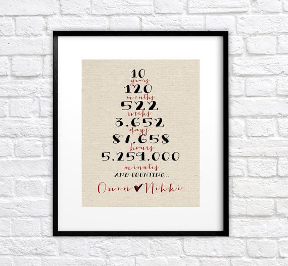 10 Year Wedding Anniversary Quotes: Best 25+ 10 Year Anniversary Quotes Ideas On Pinterest