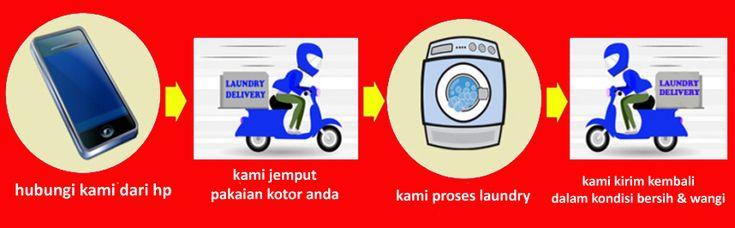 laundry cepat kering di dekat hotel ambarukmo jogjakarta –laundrykilat.wordpress.com laundry cepat kering di dekat hotel ambarukmo jogjakarta –laundry cuci antar jemput di yogyakarta laundr…