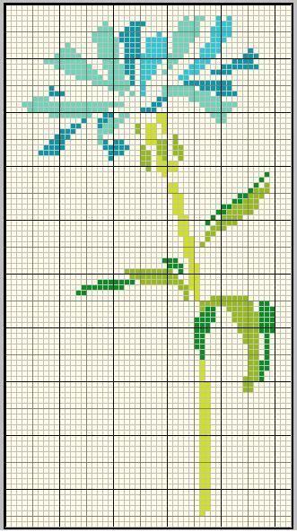fleur- flower - plant - broderie - embroidery - bleuet - Point de croix - Blog : http://broderiemimie44.canalblog.com/