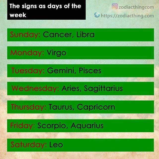 I love thursdays!! THEY are right before FRIDAY and tend to have more of a Friday feeling :DD #Capricorn