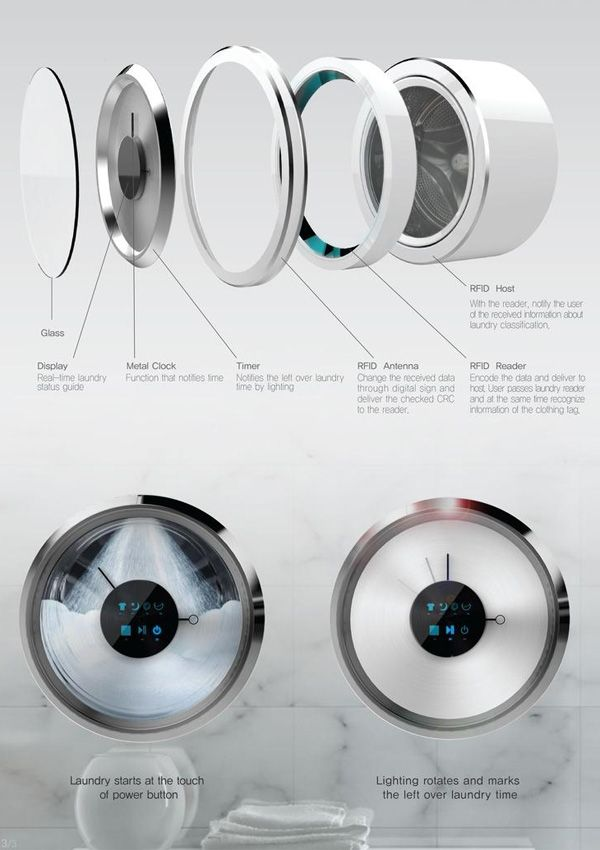 "Wasching Machine Innovation at last: ""Smart Chime"" by Jiae Ohjiae 2013-12: scans clothing tags to auto-determine appropriate wash cycle! / minimalist aesthetics / glass front controls / clock timing dials"