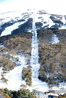 Thredbo Ski Resort, Snowy Mountains (Canberra)...one of our vacay with my parents & sister ...