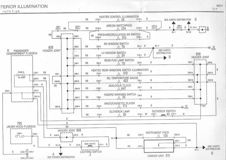 Wiring Diagrams For Car Remote Starter