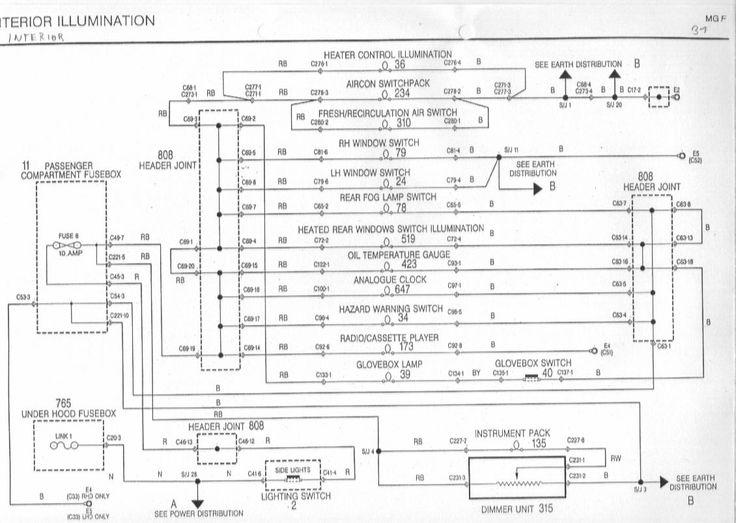 peugeot remote starter diagram wiring diagram electricity basics rh casamagdalena us