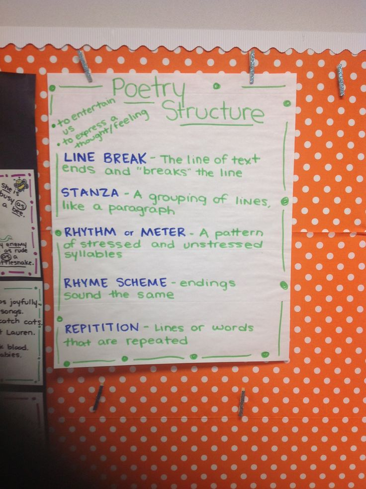 Mrs. Ashley's Poetry structure anchor chart including stanza, line break, rhythm or meter, rhyme scheme, repetition. Readers workshop.