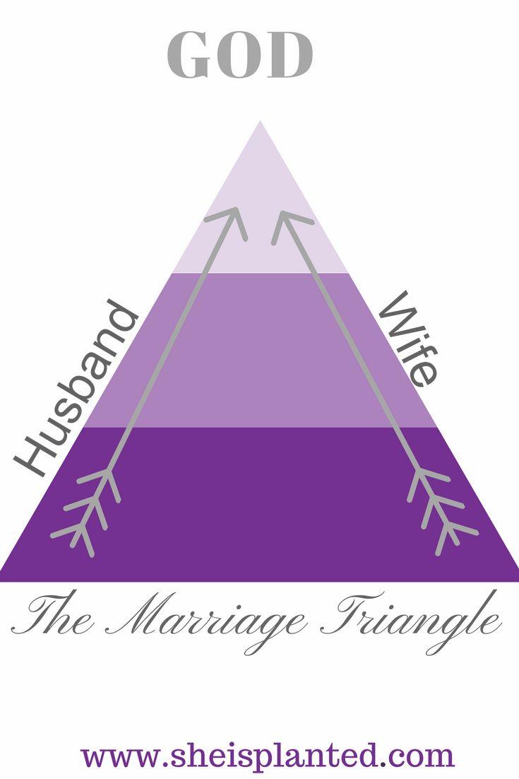 Triangle of marriage god husband wife