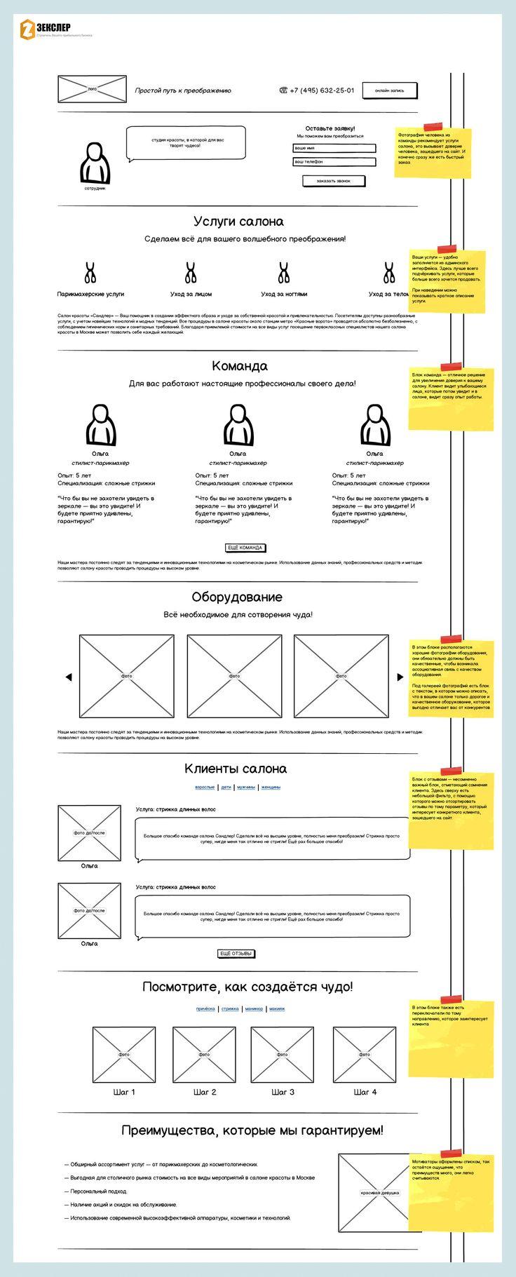 Структура продающего лендинг рекламного агентства
