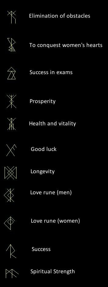 I'm thinking the Love Rune (men) over my heart, the Prosperity on one wrist, and the Health and Vitality on the other... Just to start with haha