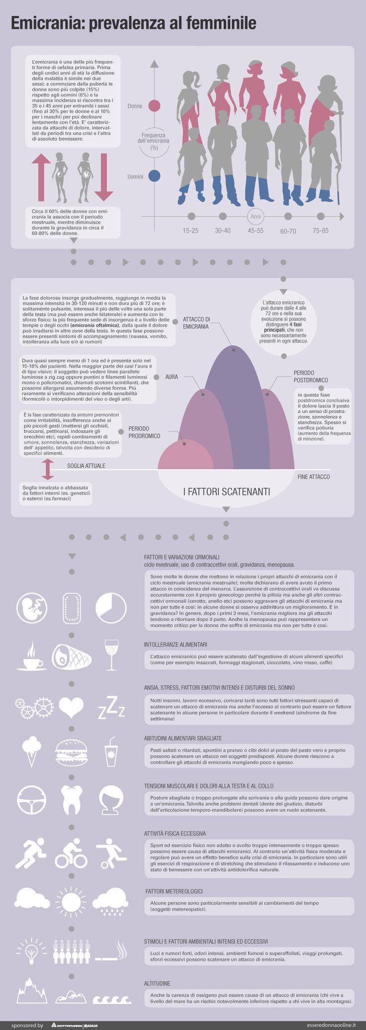 Emicrania: prevalenza al femminile - esseredonnaonline