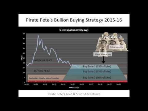 PiratePete's Secret Buying and Trading Strategies Revealed